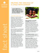 Thumbnail of the PDF version of Helping the Siblings of the Child with Cancer